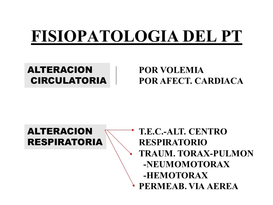 FISIOPATOLOGIA DEL PT ALTERACION POR VOLEMIA CIRCULATORIA