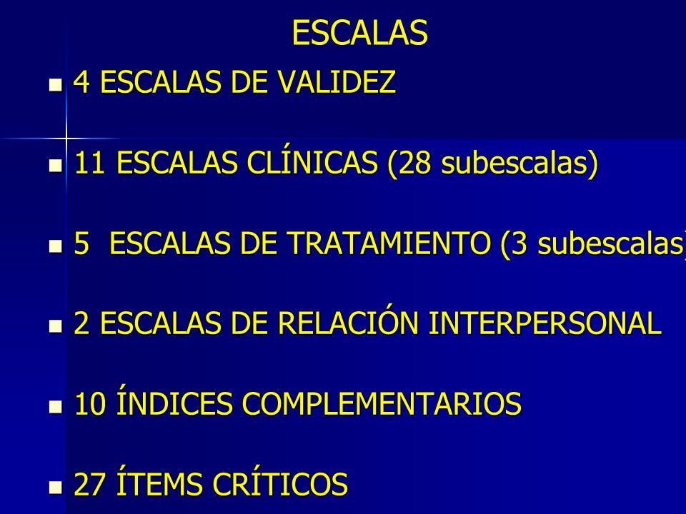 ESCALAS 4 ESCALAS DE VALIDEZ 11 ESCALAS CLÍNICAS (28 subescalas)