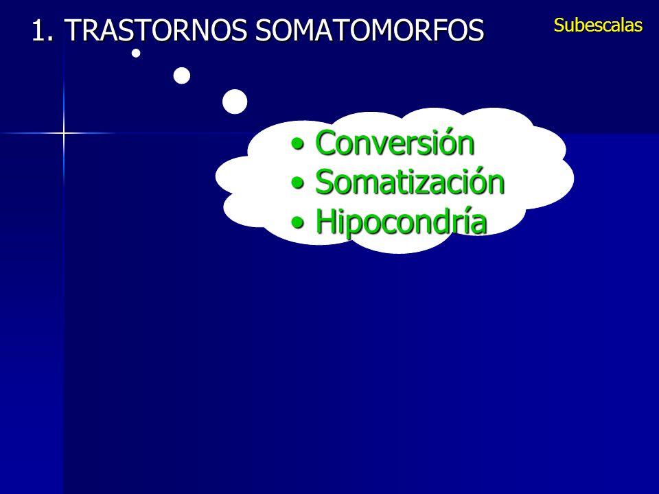 Conversión Somatización Hipocondría 1. TRASTORNOS SOMATOMORFOS
