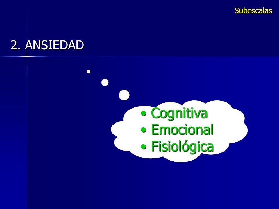 2. ANSIEDAD Subescalas Cognitiva Emocional Fisiológica