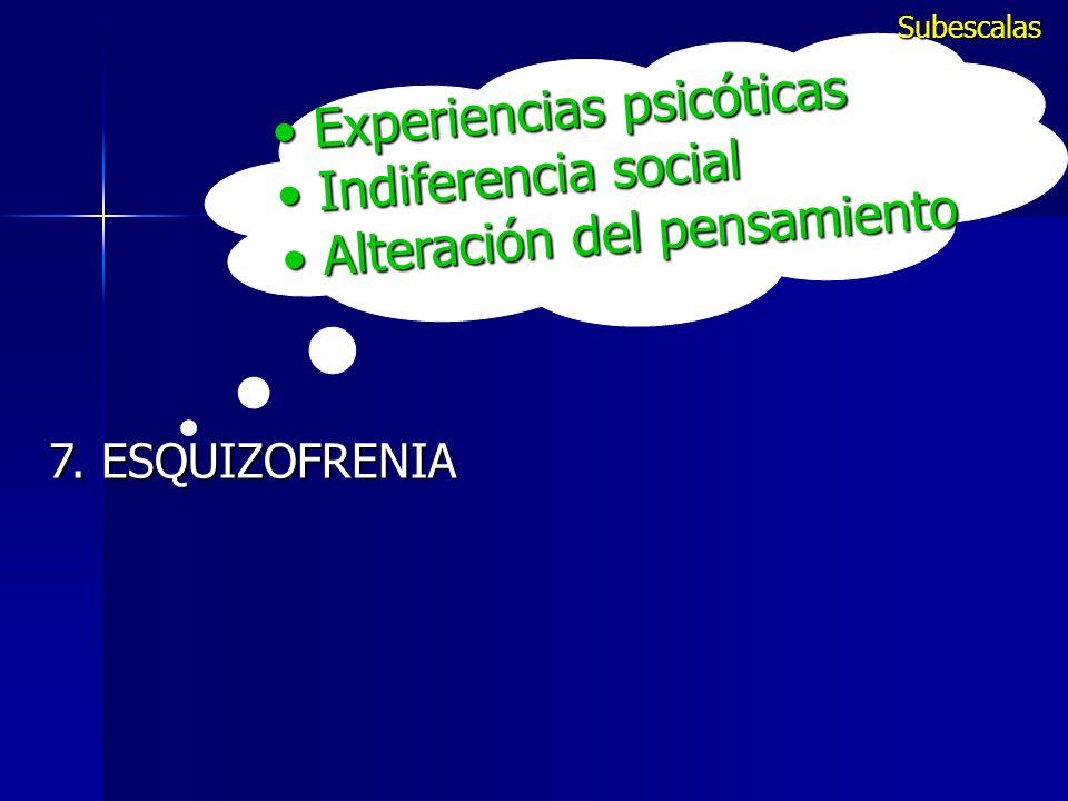 Experiencias psicóticas Indiferencia social Alteración del pensamiento