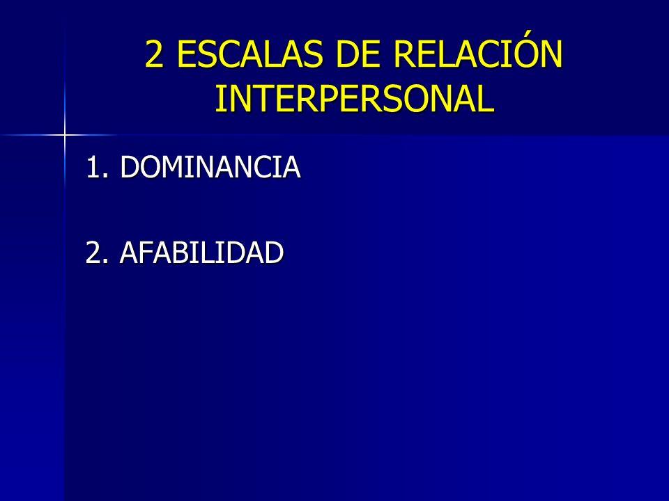 2 ESCALAS DE RELACIÓN INTERPERSONAL