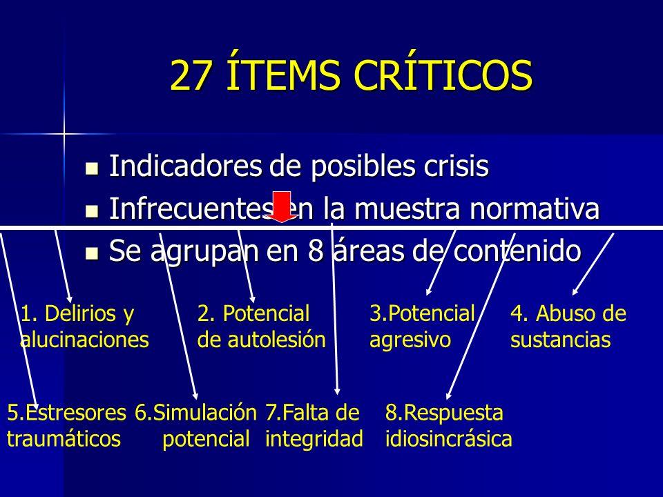 27 ÍTEMS CRÍTICOS Indicadores de posibles crisis