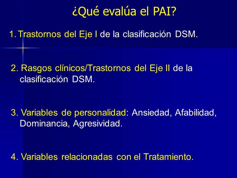 ¿Qué evalúa el PAI Trastornos del Eje I de la clasificación DSM.