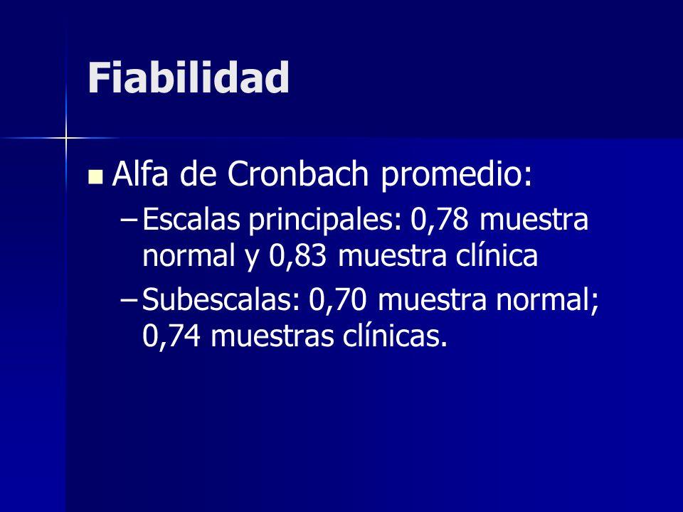 Fiabilidad Alfa de Cronbach promedio: