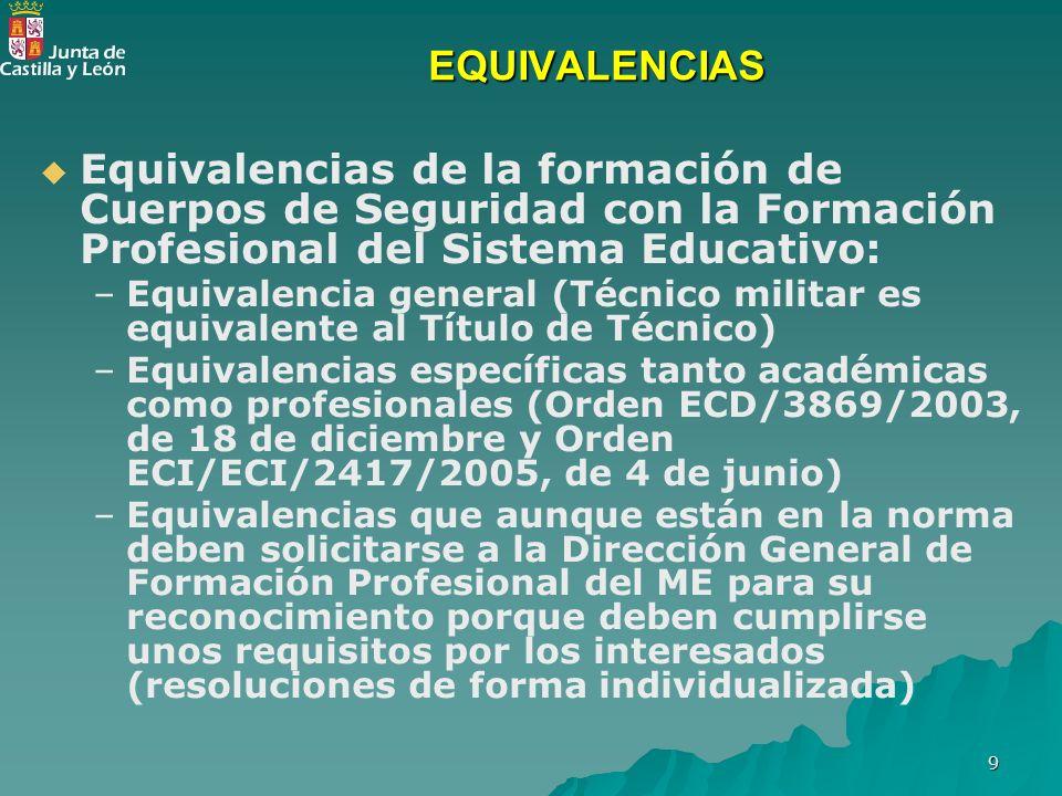 EQUIVALENCIAS Equivalencias de la formación de Cuerpos de Seguridad con la Formación Profesional del Sistema Educativo: