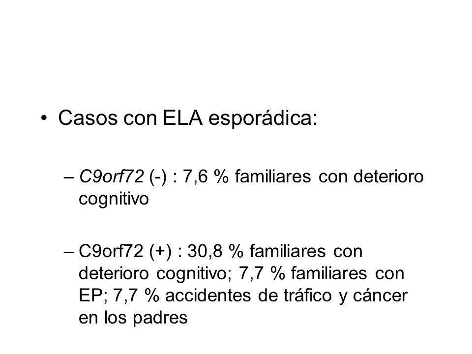 Casos con ELA esporádica: