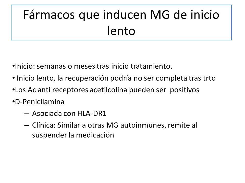Fármacos que inducen MG de inicio lento