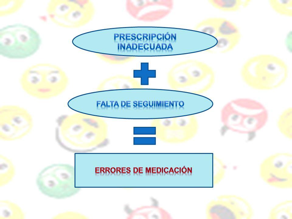 Prescripción inadecuada