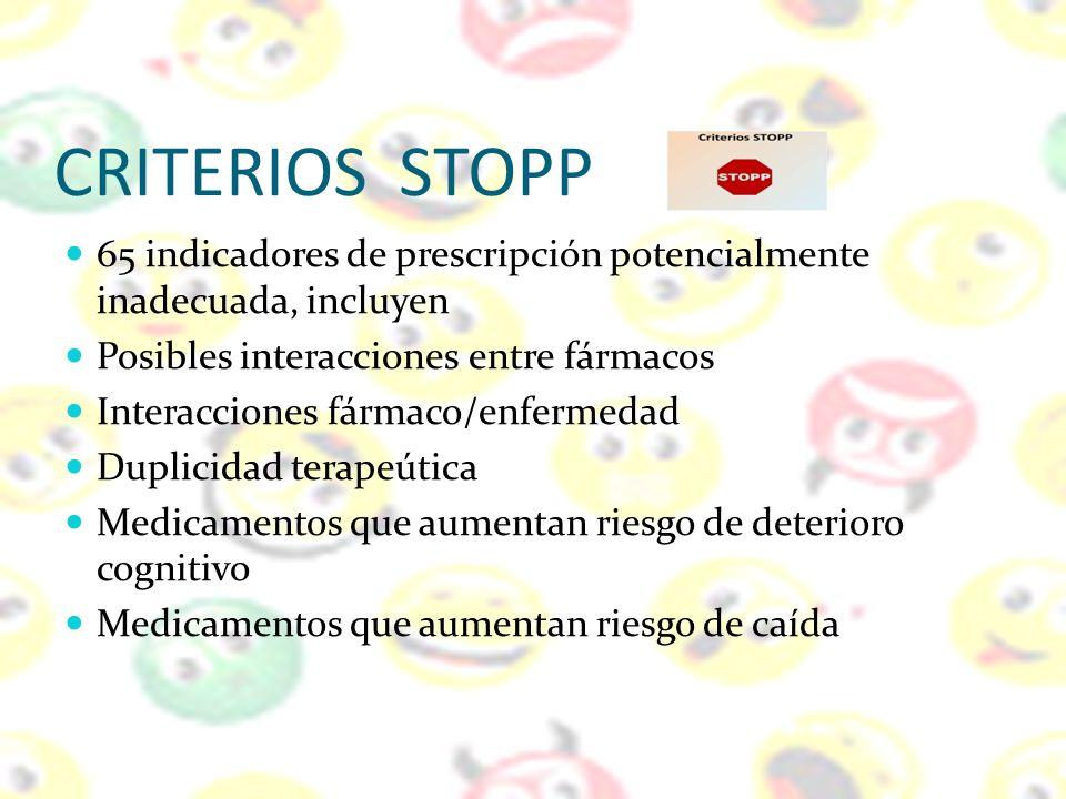 CRITERIOS STOPP 65 indicadores de prescripción potencialmente inadecuada, incluyen. Posibles interacciones entre fármacos.