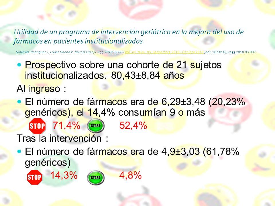 El número de fármacos era de 4,9±3,03 (61,78% genéricos) 14,3% 4,8%