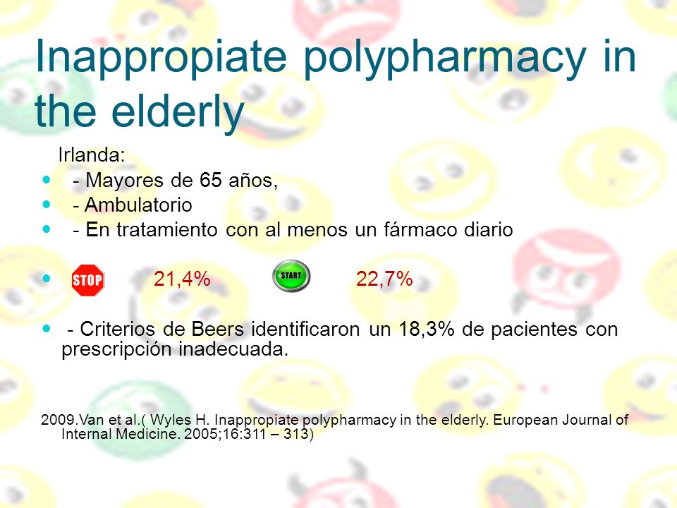 Inappropiate polypharmacy in the elderly