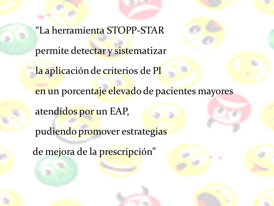 La herramienta STOPP-STAR permite detectar y sistematizar la aplicación de criterios de PI en un porcentaje elevado de pacientes mayores atendidos por un EAP, pudiendo promover estrategias de mejora de la prescripción