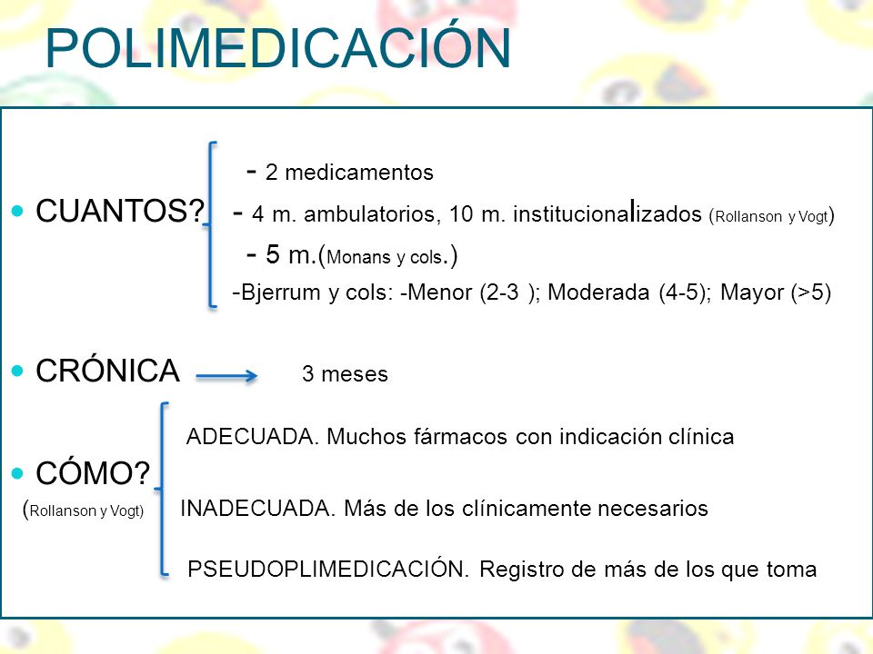POLIMEDICACIÓN - 2 medicamentos