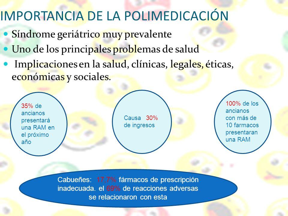 IMPORTANCIA DE LA POLIMEDICACIÓN