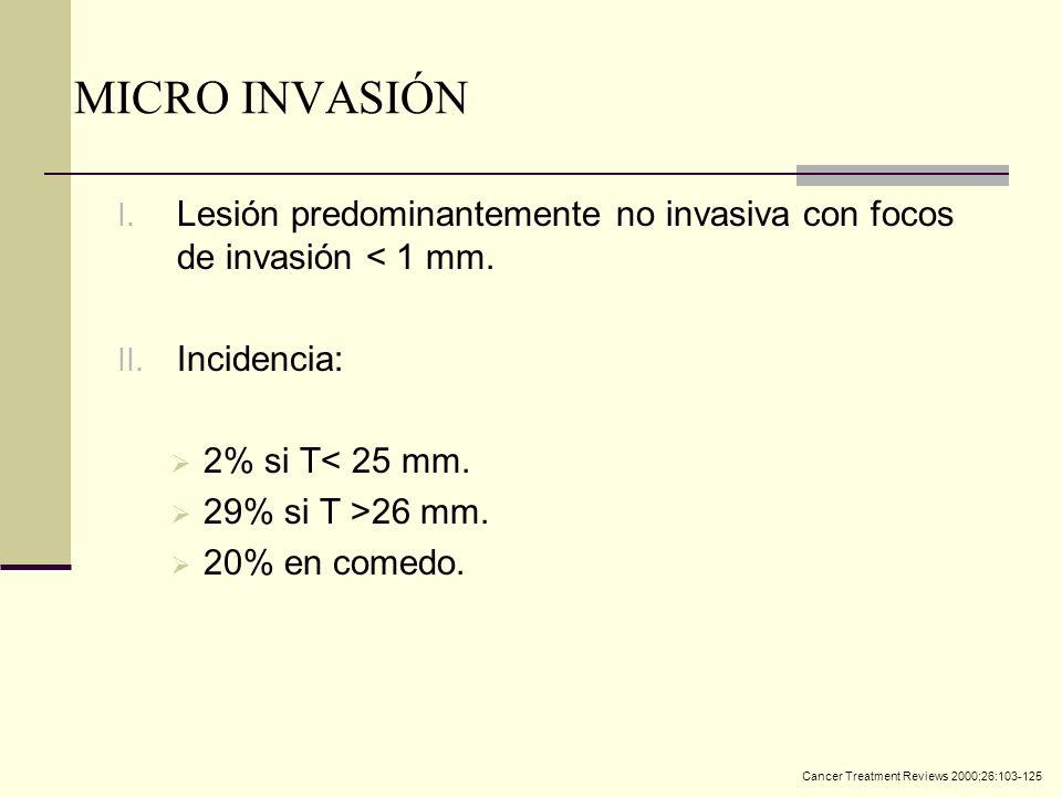 MICRO INVASIÓN Lesión predominantemente no invasiva con focos de invasión < 1 mm. Incidencia: 2% si T< 25 mm.