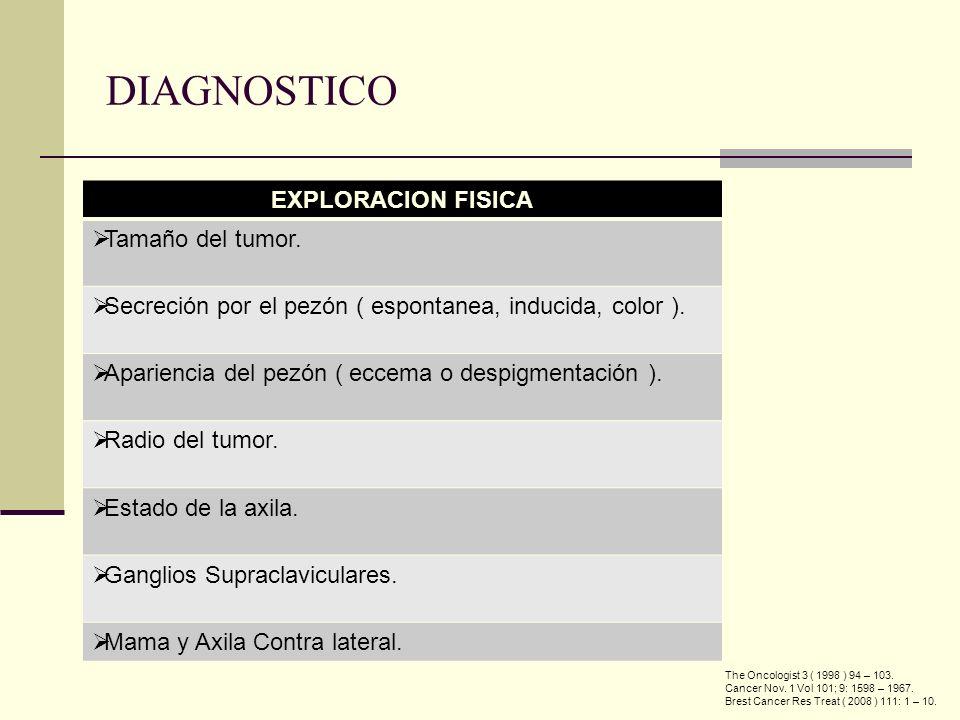 DIAGNOSTICO EXPLORACION FISICA Tamaño del tumor.