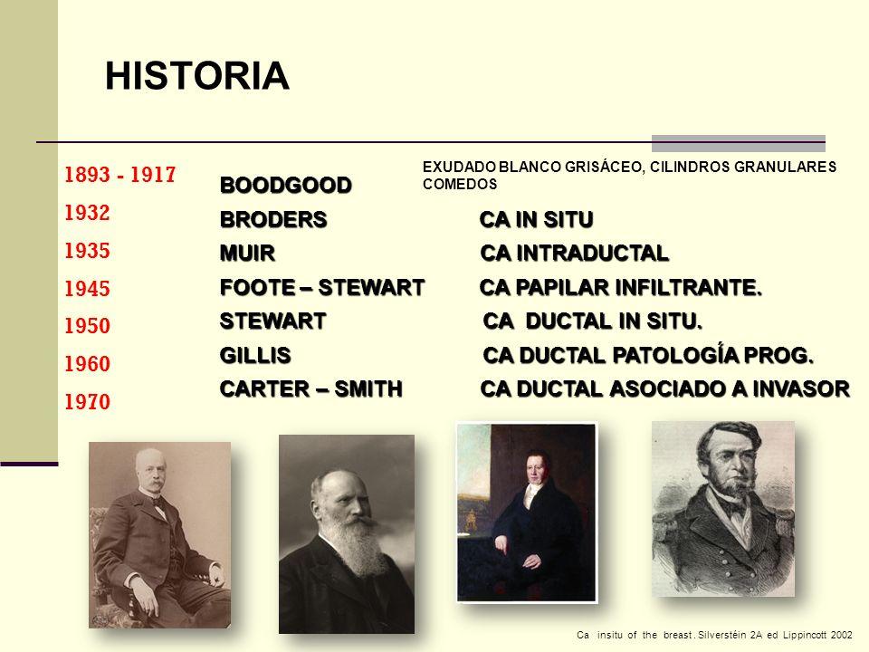 HISTORIA 1893 - 1917 1932 BOODGOOD BRODERS CA IN SITU 1935