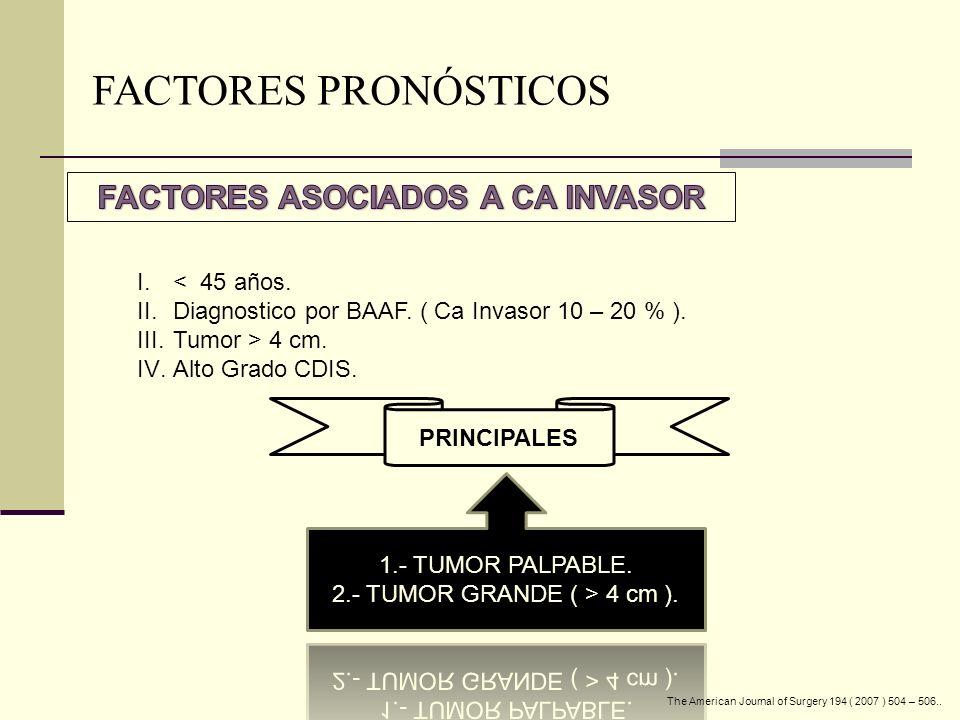 FACTORES ASOCIADOS A CA INVASOR