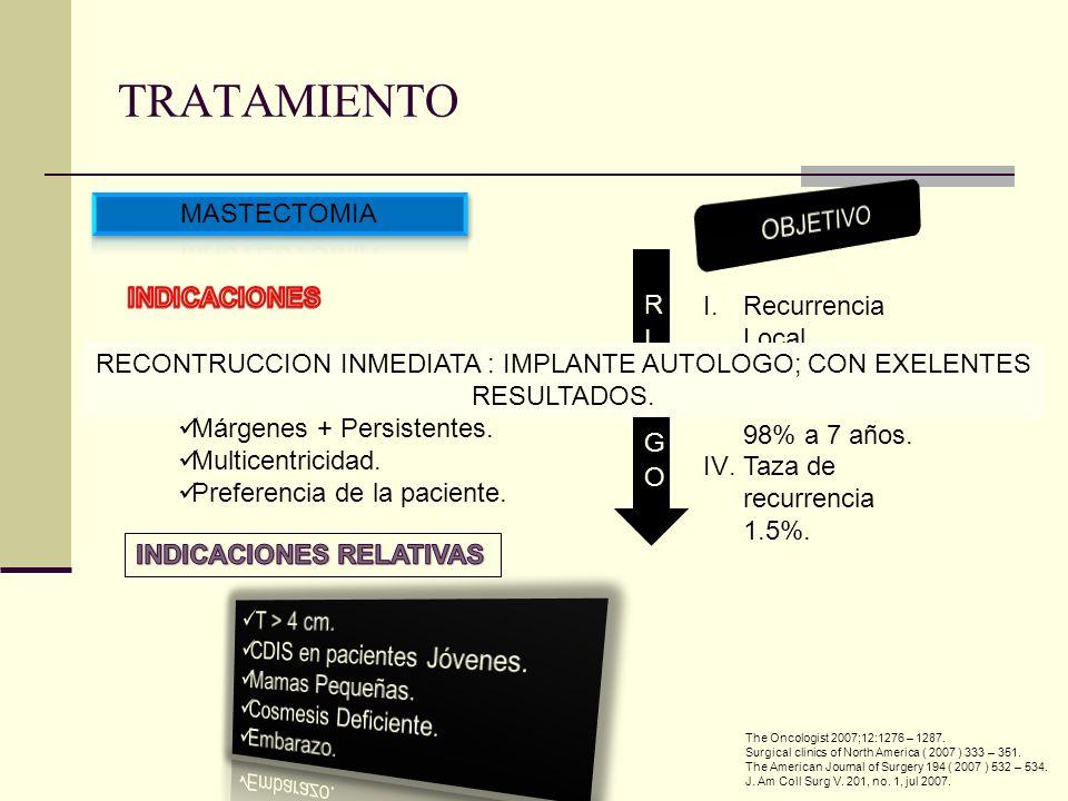 RECONTRUCCION INMEDIATA : IMPLANTE AUTOLOGO; CON EXELENTES RESULTADOS.