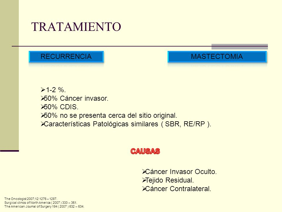 TRATAMIENTO RECURRENCIA MASTECTOMIA 1-2 %. 50% Cáncer invasor.