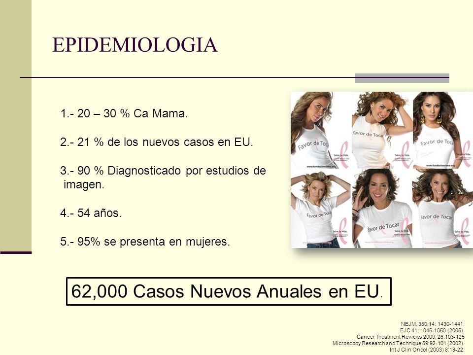 EPIDEMIOLOGIA 62,000 Casos Nuevos Anuales en EU.