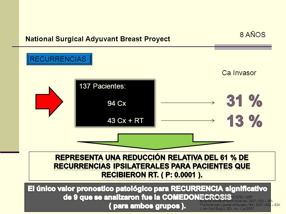 31 % 13 % 8 AÑOS National Surgical Adyuvant Breast Proyect