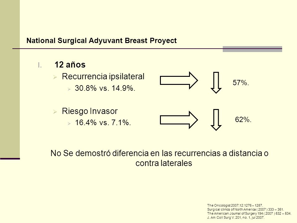 Recurrencia ipsilateral