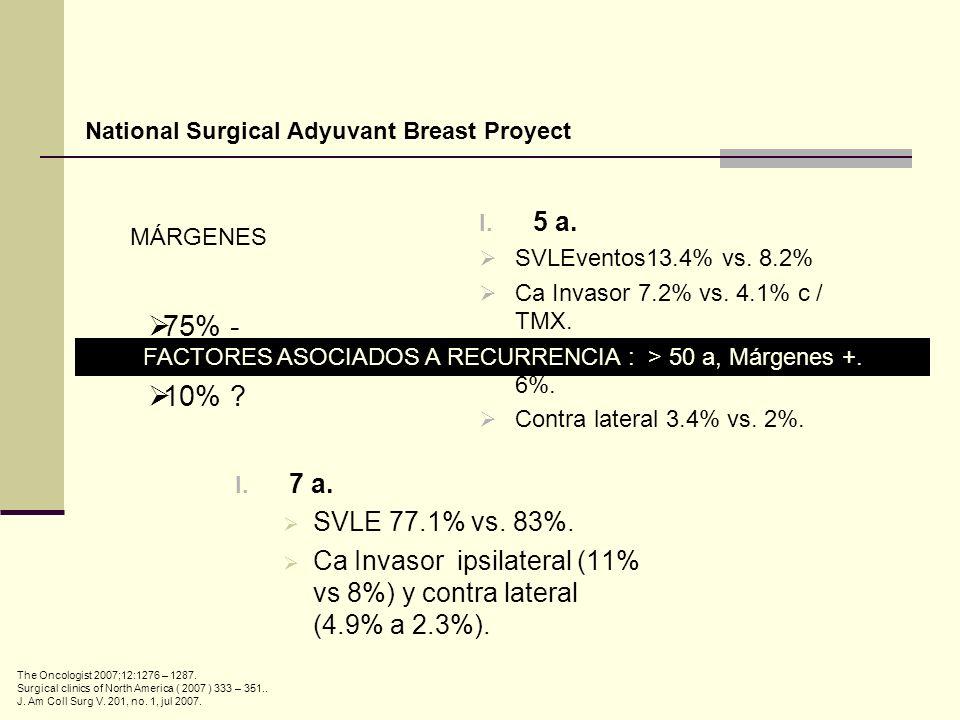 FACTORES ASOCIADOS A RECURRENCIA : > 50 a, Márgenes +.
