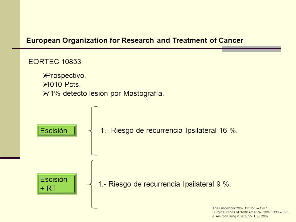 European Organization for Research and Treatment of Cancer