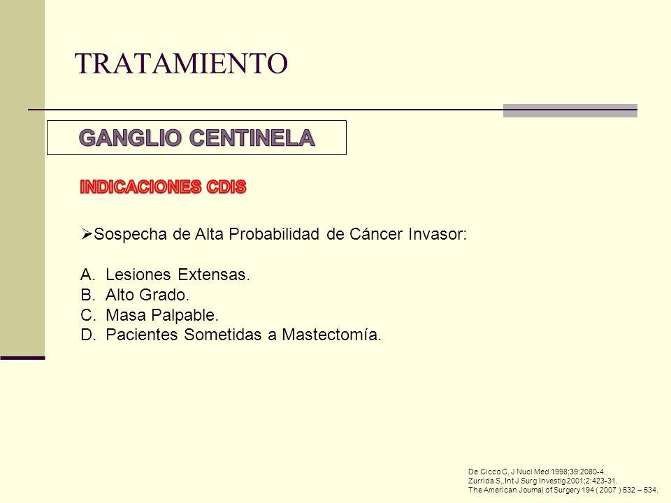 TRATAMIENTO GANGLIO CENTINELA INDICACIONES CDIS