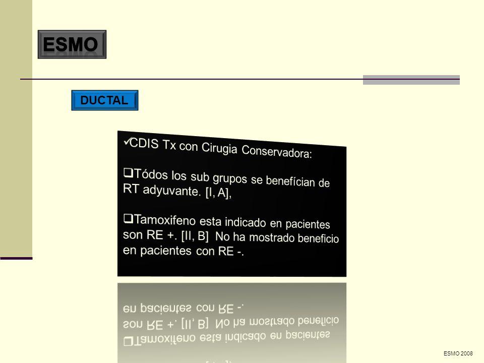 ESMO DUCTAL CDIS Tx con Cirugia Conservadora:
