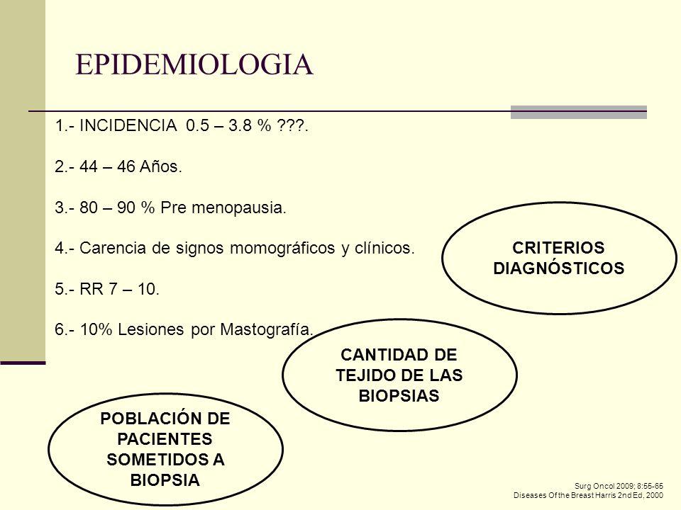 EPIDEMIOLOGIA 1.- INCIDENCIA 0.5 – 3.8 % . 2.- 44 – 46 Años.