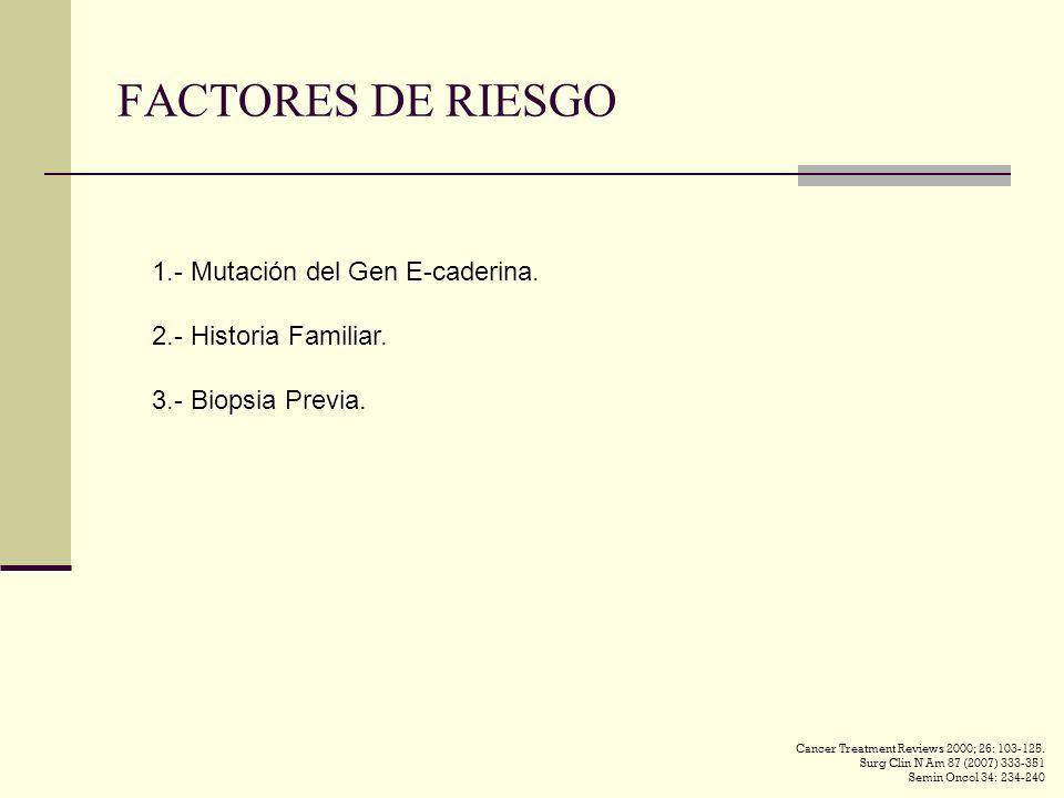 FACTORES DE RIESGO 1.- Mutación del Gen E-caderina.