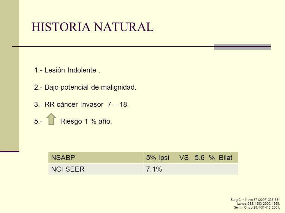 HISTORIA NATURAL 1.- Lesión Indolente .