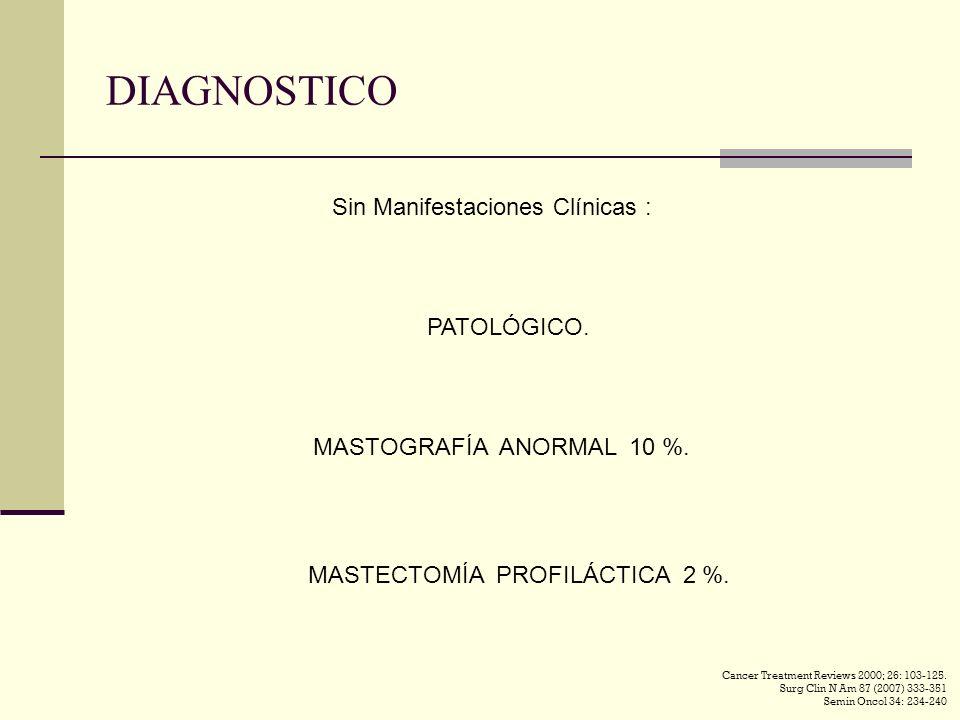 DIAGNOSTICO Sin Manifestaciones Clínicas : PATOLÓGICO.