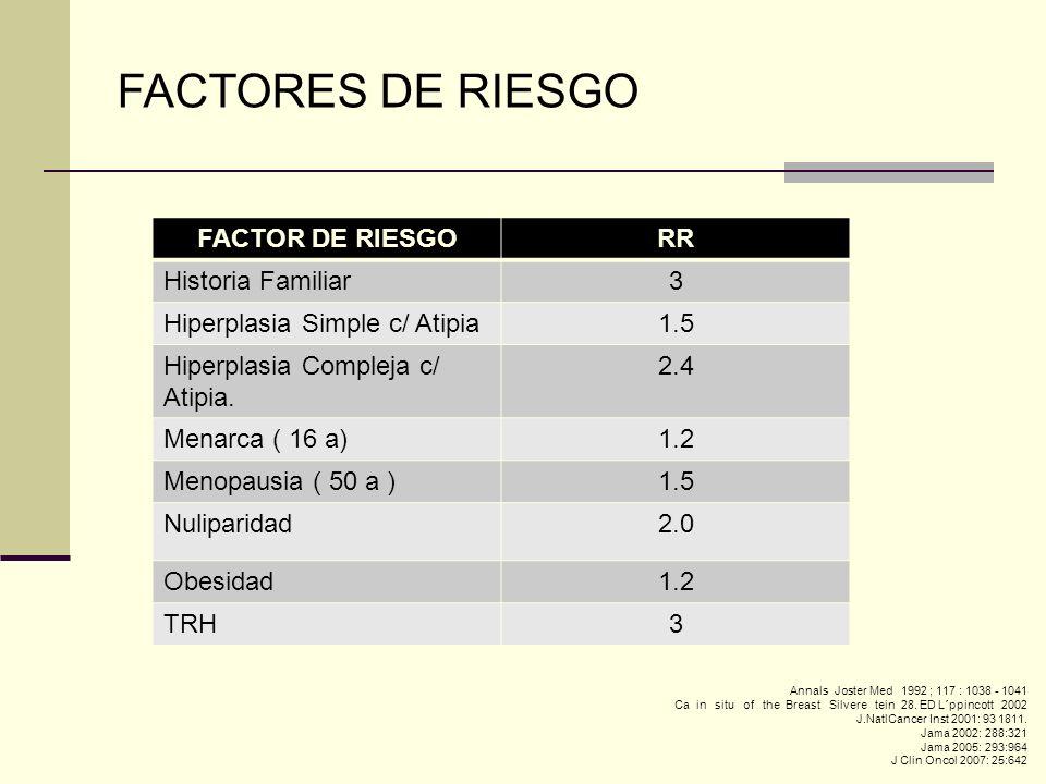 FACTORES DE RIESGO FACTOR DE RIESGO RR Historia Familiar 3