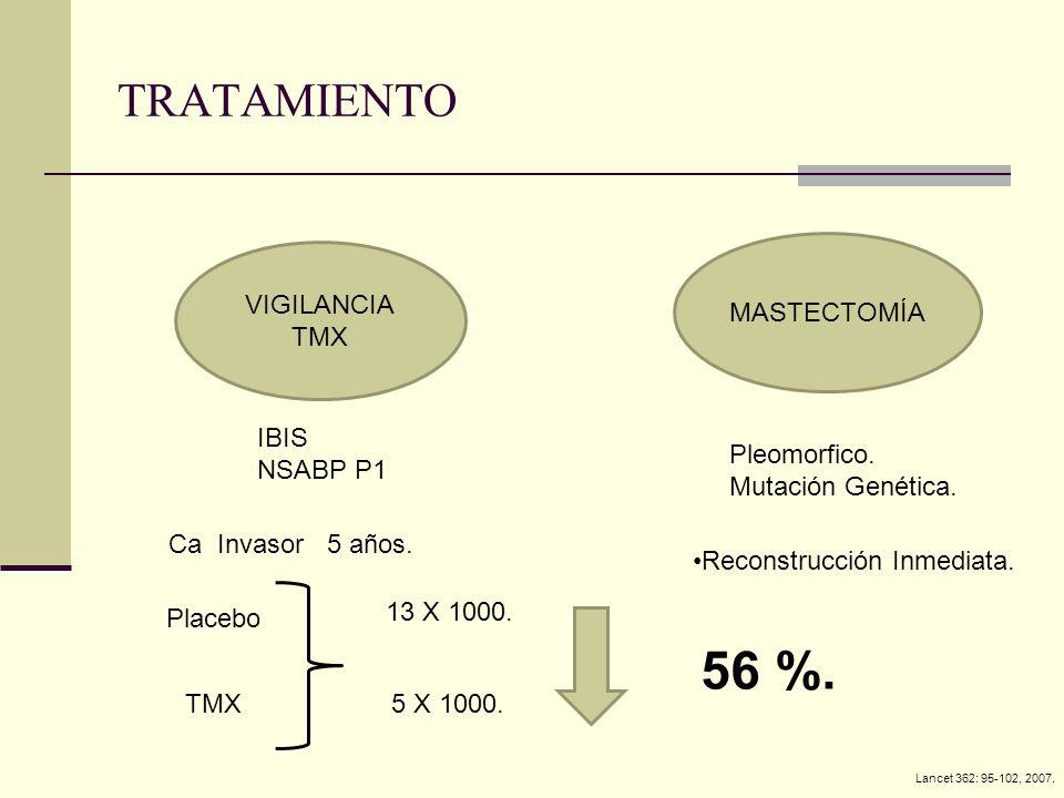 56 %. TRATAMIENTO MASTECTOMÍA VIGILANCIA TMX IBIS NSABP P1