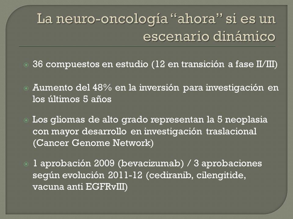 La neuro-oncología ahora si es un escenario dinámico