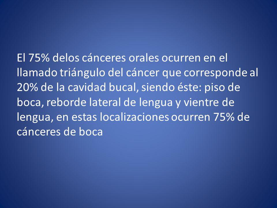 El 75% delos cánceres orales ocurren en el llamado triángulo del cáncer que corresponde al 20% de la cavidad bucal, siendo éste: piso de boca, reborde lateral de lengua y vientre de lengua, en estas localizaciones ocurren 75% de cánceres de boca