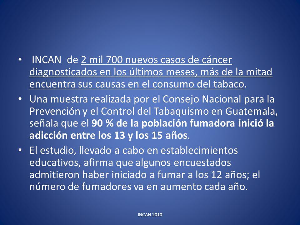 INCAN de 2 mil 700 nuevos casos de cáncer diagnosticados en los últimos meses, más de la mitad encuentra sus causas en el consumo del tabaco.