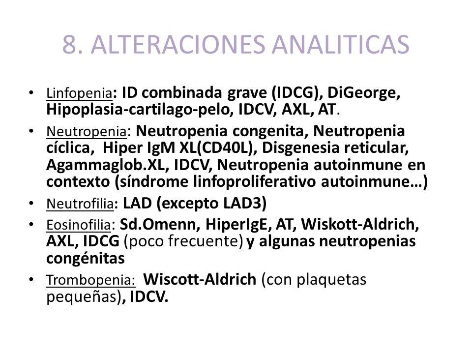 8. ALTERACIONES ANALITICAS
