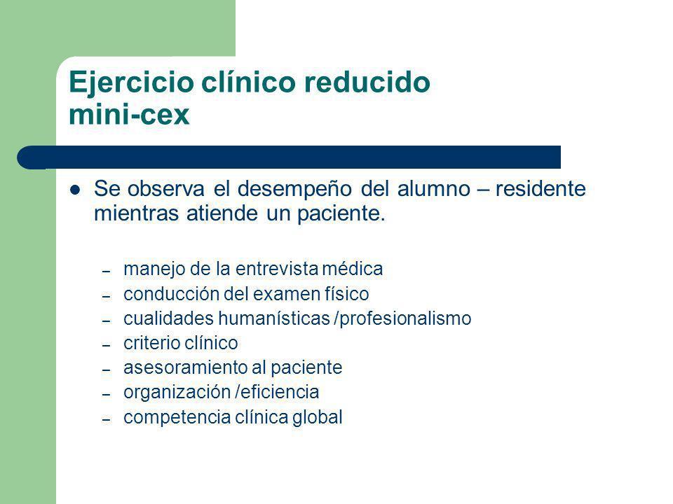 Ejercicio clínico reducido mini-cex