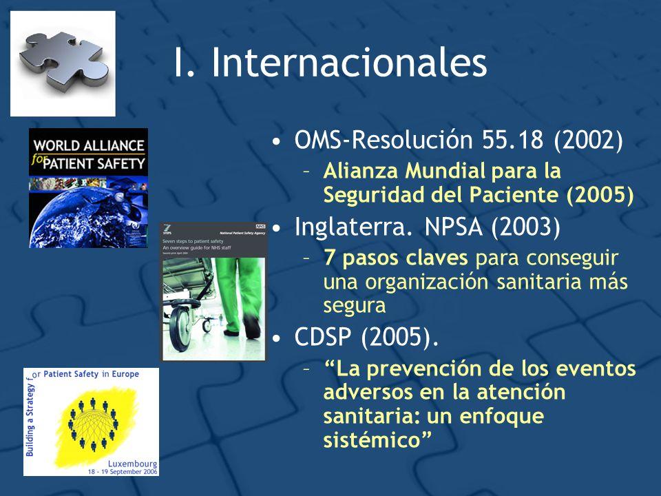 I. Internacionales OMS-Resolución 55.18 (2002) Inglaterra. NPSA (2003)
