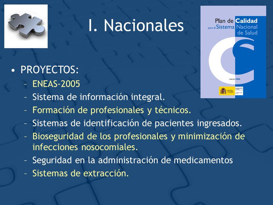 I. Nacionales PROYECTOS: ENEAS-2005 Sistema de información integral.