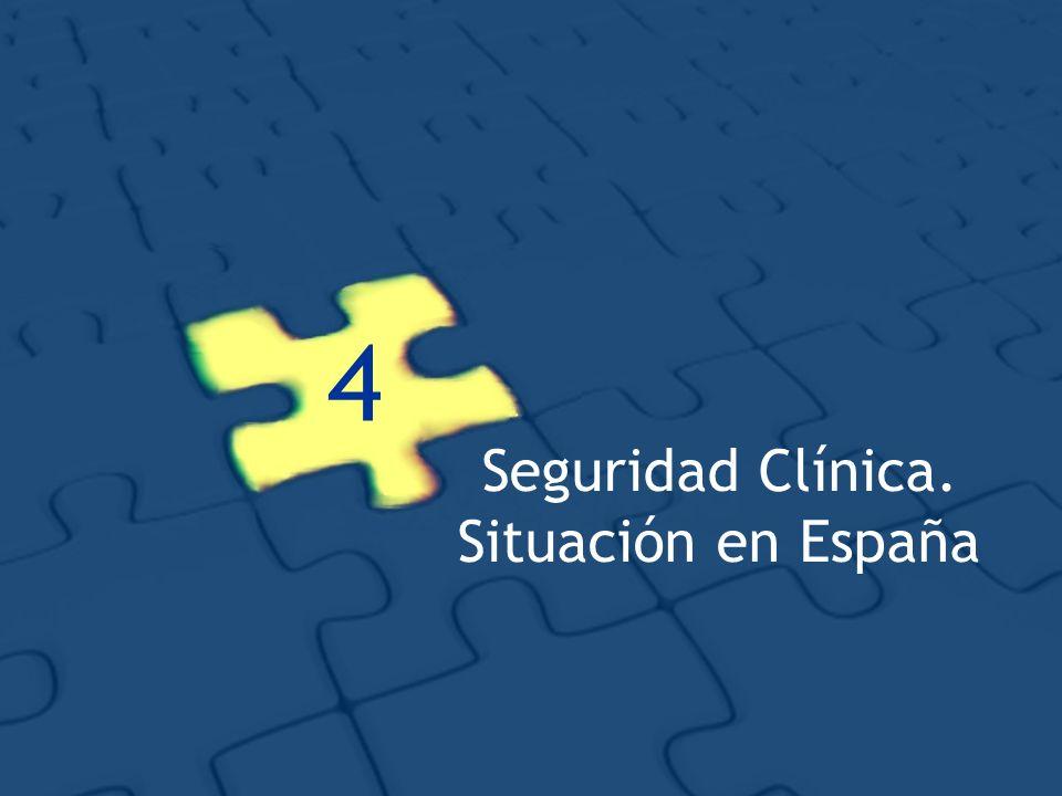 Seguridad Clínica. Situación en España