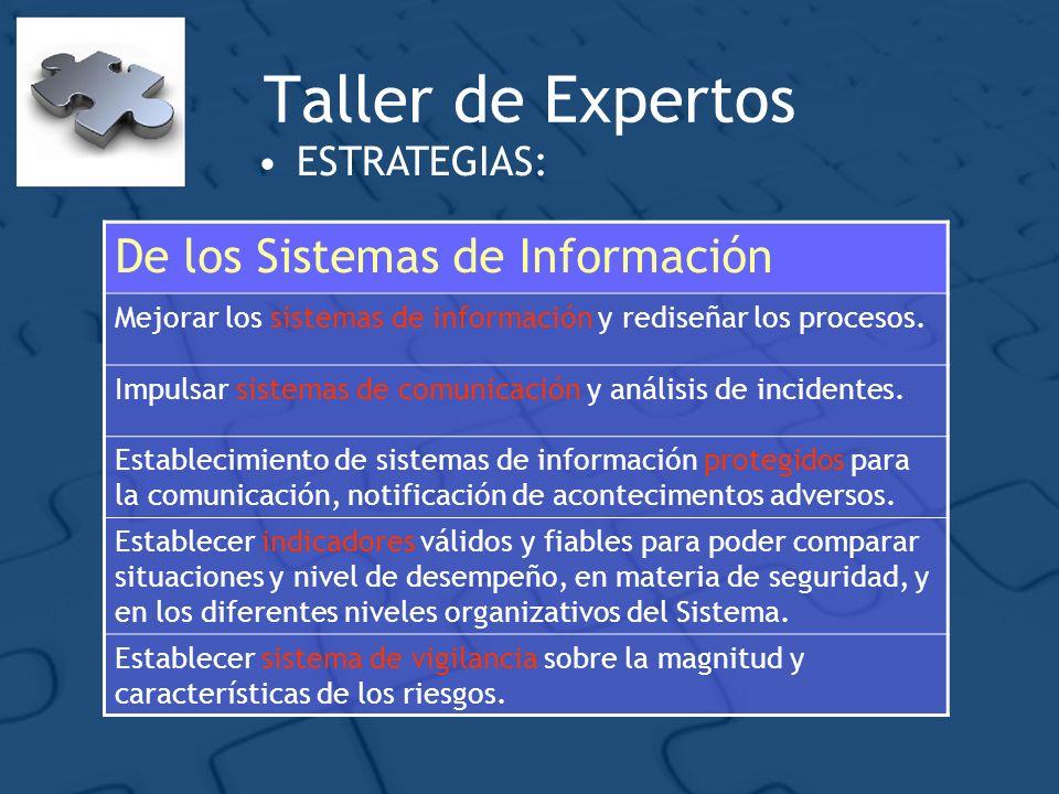 Taller de Expertos De los Sistemas de Información ESTRATEGIAS: