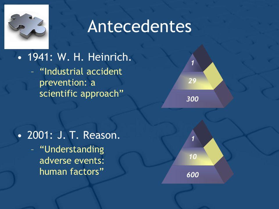 Antecedentes 1941: W. H. Heinrich. 2001: J. T. Reason.