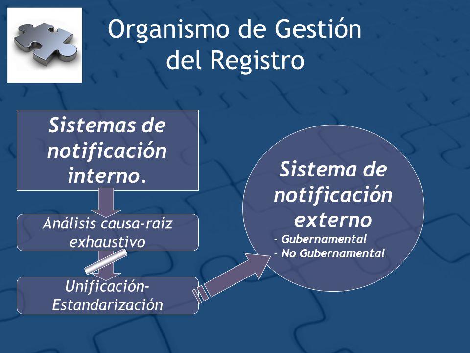 Organismo de Gestión del Registro