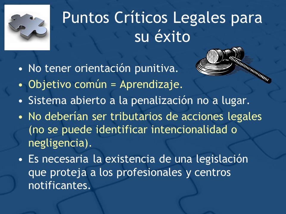 Puntos Críticos Legales para su éxito